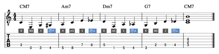ウォーキングベースライン例8_楽譜