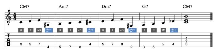 ウォーキングベースライン例9_楽譜