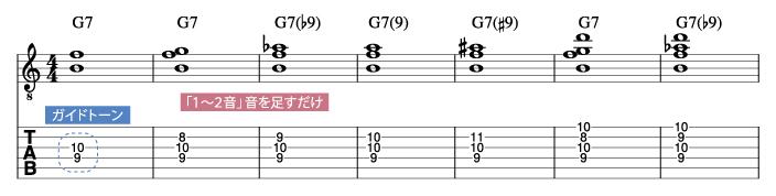 ガイドトーンで作るコードの例1