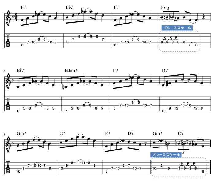 ジャズブルースアドリブステップ2_楽譜