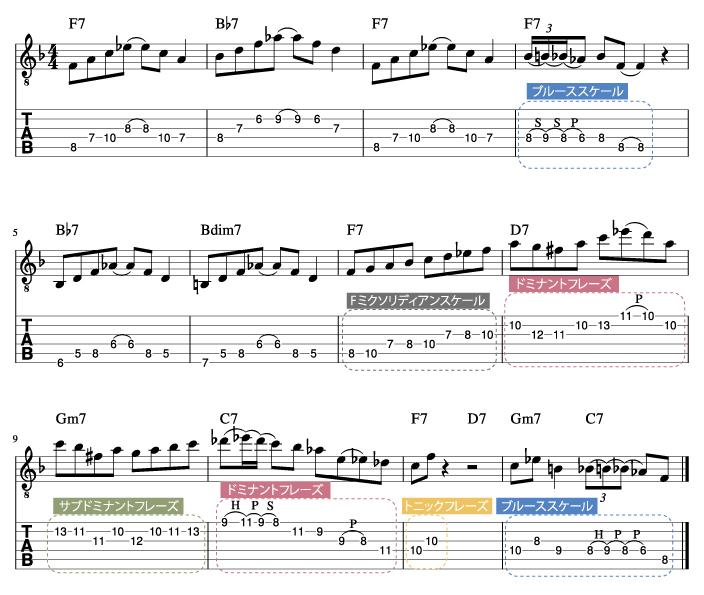 ジャズブルースアドリブステップ3_楽譜
