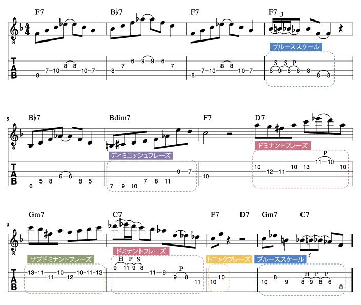 ジャズブルースアドリブステップ4_楽譜