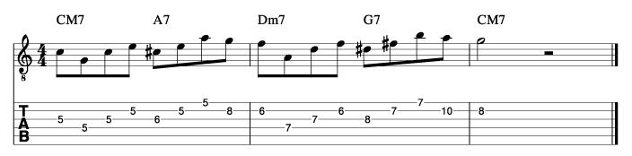 ターンアラウンドフレーズ1_楽譜