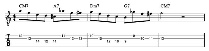 ターンアラウンドフレーズ2_楽譜