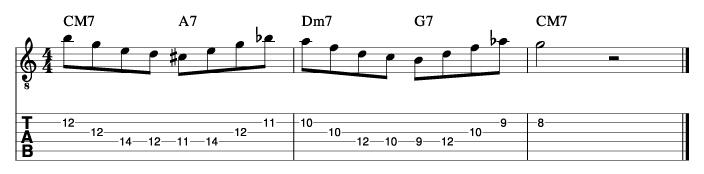 ターンアラウンドフレーズ3_楽譜