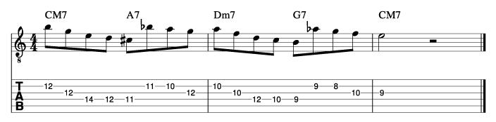 ターンアラウンドフレーズ4_楽譜