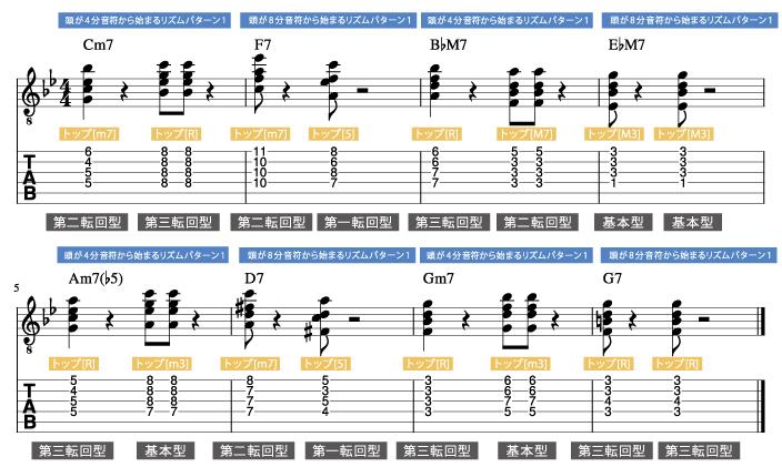 トップのメロディを意識してドロップ2でバッキング枯葉リズム組み合わせ例_楽譜