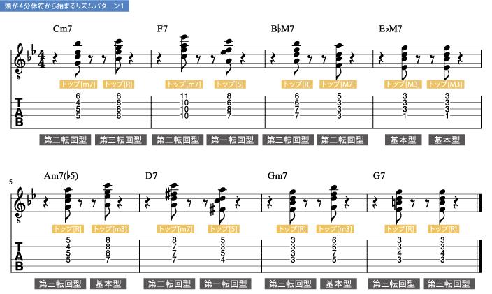 トップのメロディを意識してドロップ2でバッキング枯葉5_楽譜