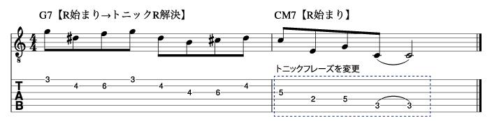 トニックフレーズを変更した例1_楽譜
