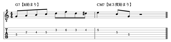 ドミナントトニックフレーズ1_楽譜