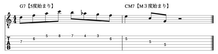 ドミナントトニックフレーズ3_楽譜