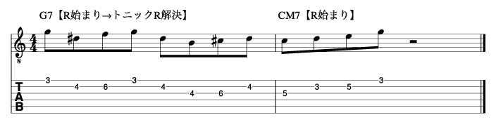 ドミナントフレーズがルートに解決した例_楽譜