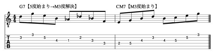 ドミナントフレーズがM3度に解決した例_楽譜