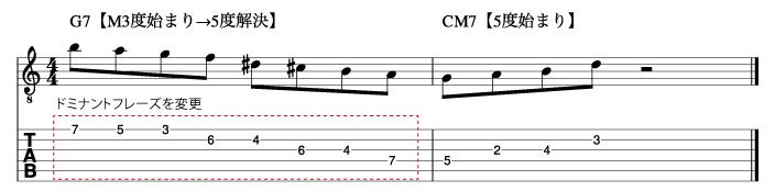 ドミナントフレーズを変更した例1_楽譜