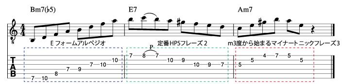 マイナーツーファイブフレーズ1_楽譜