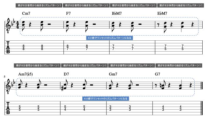 リズムパターン組み合わせバッキング枯葉5_楽譜