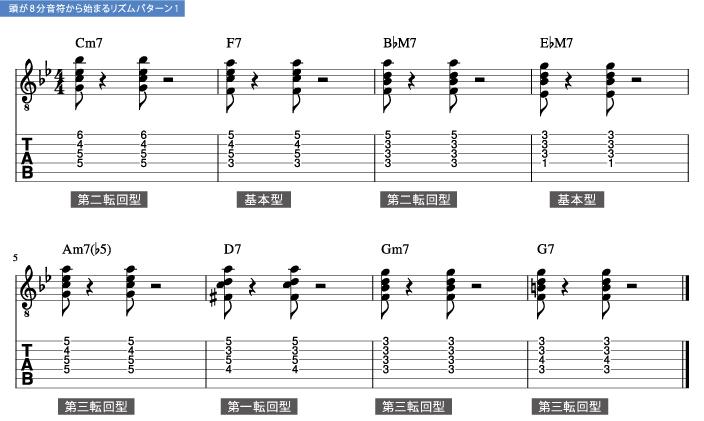ヴォイスリーディングを意識したドロップ2バッキング枯葉1_楽譜