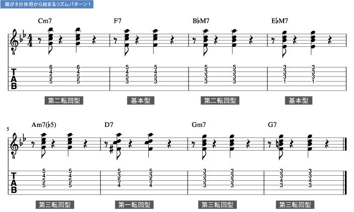 ヴォイスリーディングを意識したドロップ2バッキング枯葉4_楽譜