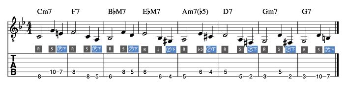 枯葉コード進行_ウォーキングベースライン例2_楽譜