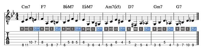 枯葉コード進行_ウォーキングベースライン例8_楽譜