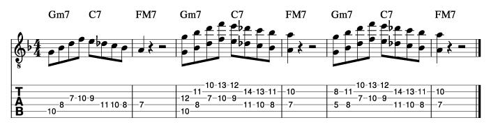 ウエスモンゴメリー風ソロフレーズ4_楽譜