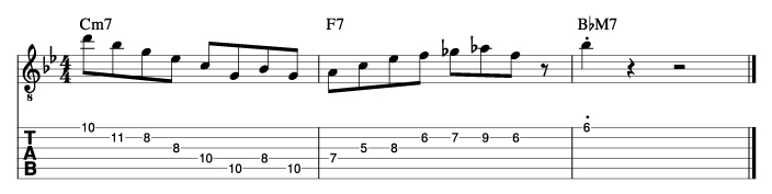 グラントグリーン風ソロフレーズ1_楽譜