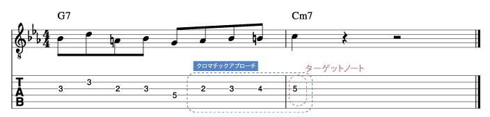 ジョンスコフィールド風ソロフレーズ4_楽譜