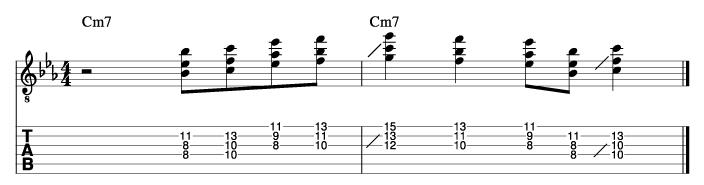 ジョージベンソン風ソロフレーズ3_楽譜