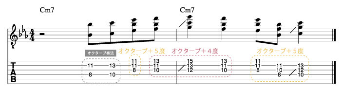 ジョージベンソン風ソロフレーズ4_楽譜