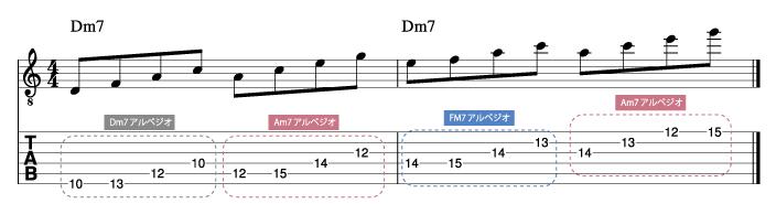 チャックローブ風ソロフレーズ1_楽譜