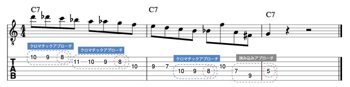 チャックローブ風ソロフレーズ3_楽譜
