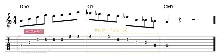 チャックローブ風ソロフレーズ4_楽譜