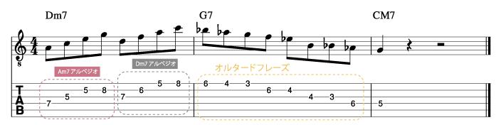 チャックローブ風ソロフレーズ5_楽譜