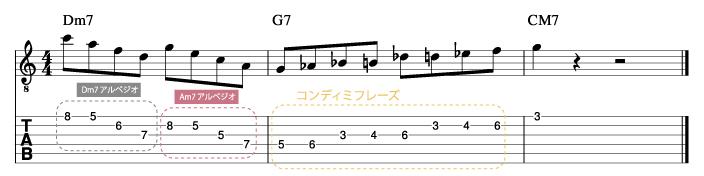 チャックローブ風ソロフレーズ6_楽譜