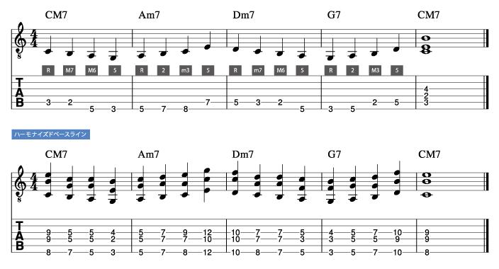ハーモナイズドベースライン例10_楽譜
