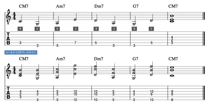 ハーモナイズドベースライン例1_楽譜