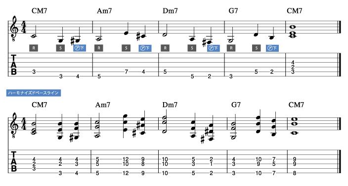 ハーモナイズドベースライン例2_楽譜