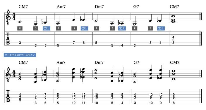 ハーモナイズドベースライン例3_楽譜