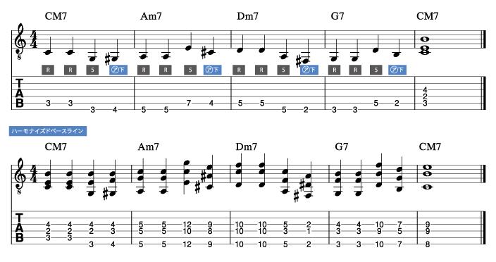 ハーモナイズドベースライン例4_楽譜