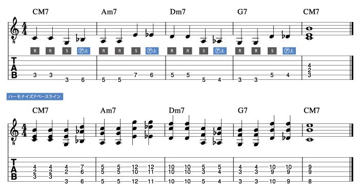 ハーモナイズドベースライン例5_楽譜