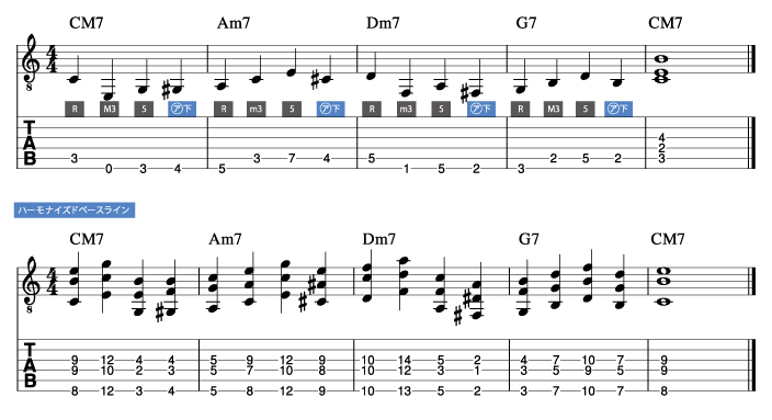 ハーモナイズドベースライン例6_楽譜