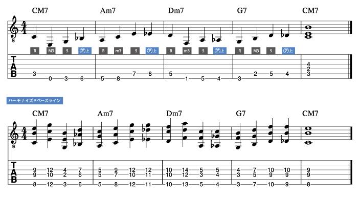 ハーモナイズドベースライン例7_楽譜