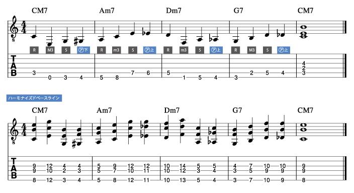 ハーモナイズドベースライン例8_楽譜