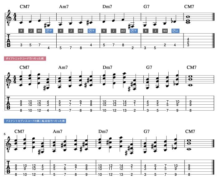 ハーモナイズドベースライン例9_楽譜