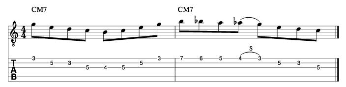 パットマルティーノ風ソロフレーズ10_楽譜