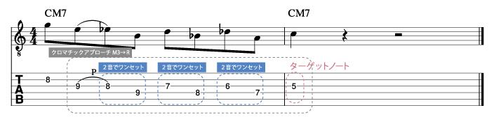 パットメセニー風ソロフレーズ1_楽譜