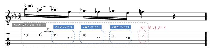 パットメセニー風ソロフレーズ2_楽譜