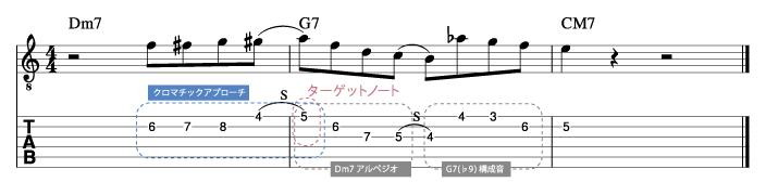 パットメセニー風ソロフレーズ4_楽譜