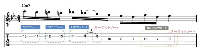 マイクスターン風ソロフレーズ1_楽譜