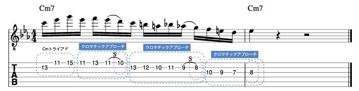 マイクスターン風ソロフレーズ2_楽譜